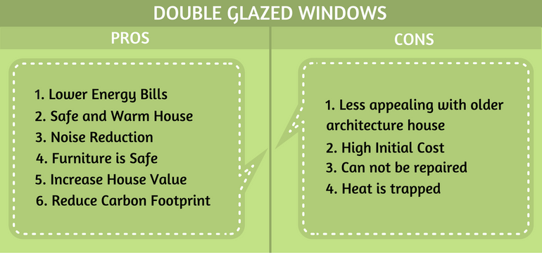 Double Glazed Window Pros